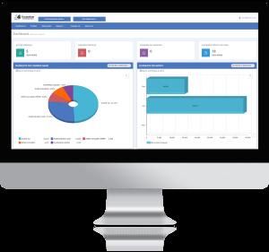 EnviroWare Software on High Resolution Monitor